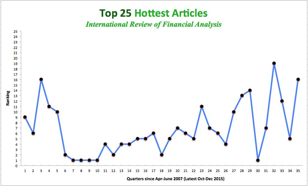 hot articles2